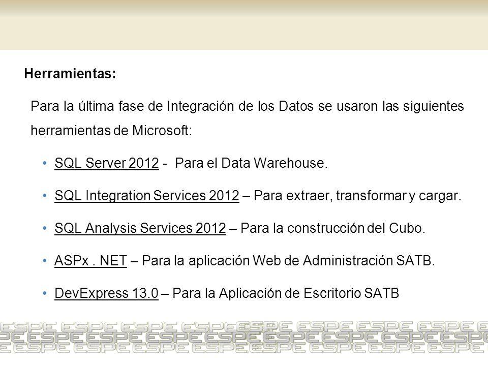 Herramientas: Para la última fase de Integración de los Datos se usaron las siguientes herramientas de Microsoft: SQL Server 2012 - Para el Data Wareh