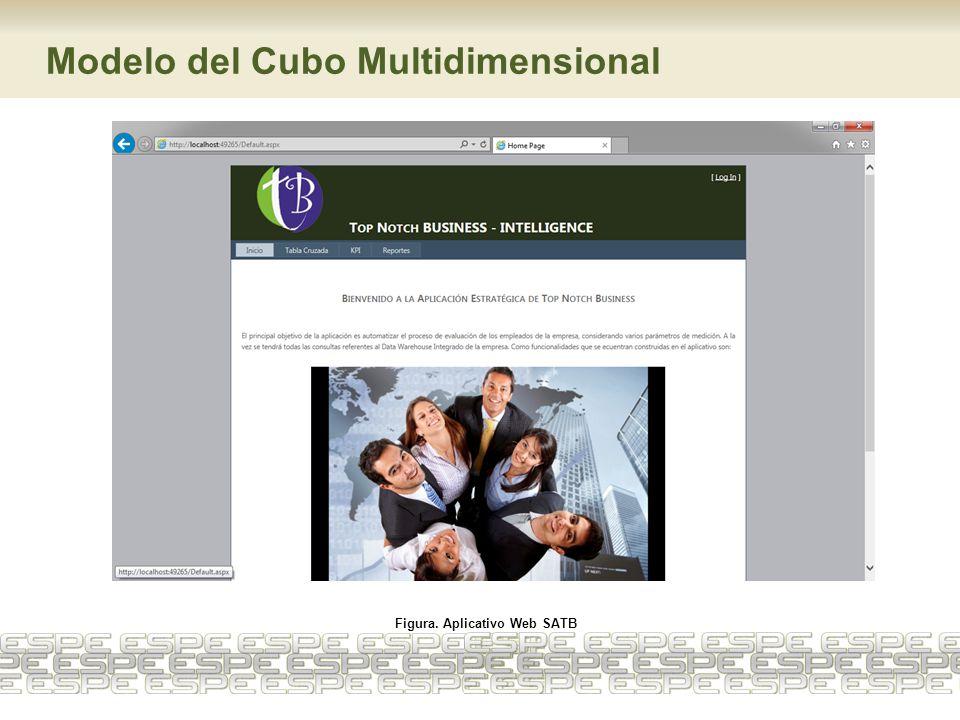 Modelo del Cubo Multidimensional Figura. Aplicativo Web SATB
