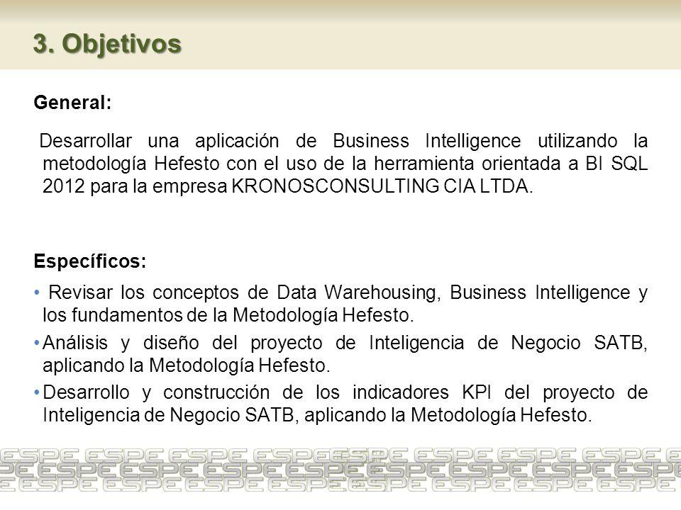 3. Objetivos General: Desarrollar una aplicación de Business Intelligence utilizando la metodología Hefesto con el uso de la herramienta orientada a B