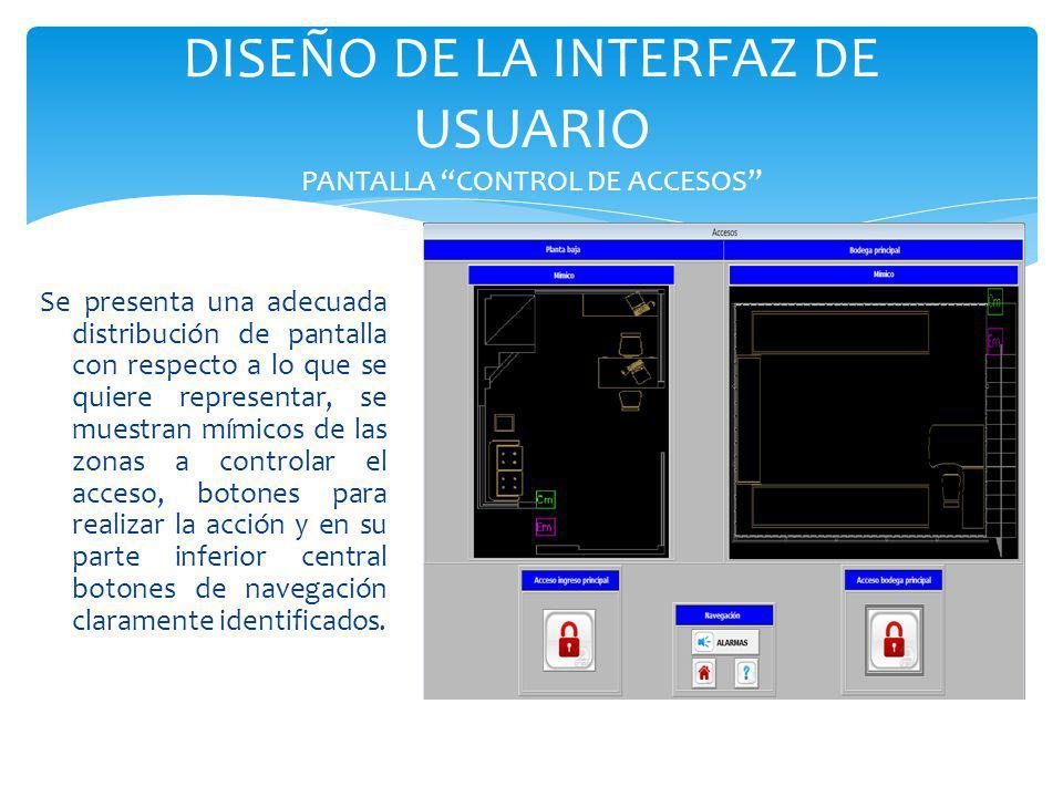 DISEÑO DE LA INTERFAZ DE USUARIO PANTALLA CONTROL DE ACCESOS Se presenta una adecuada distribución de pantalla con respecto a lo que se quiere represe