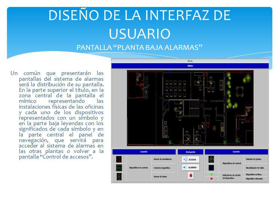 DISEÑO DE LA INTERFAZ DE USUARIO PANTALLA PLANTA BAJA ALARMAS Un común que presentarán las pantallas del sistema de alarmas será la distribución de su