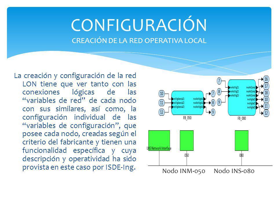 CONFIGURACIÓN CREACIÓN DE LA RED OPERATIVA LOCAL Nodo INM-050Nodo INS-080 La creación y configuración de la red LON tiene que ver tanto con las conexi