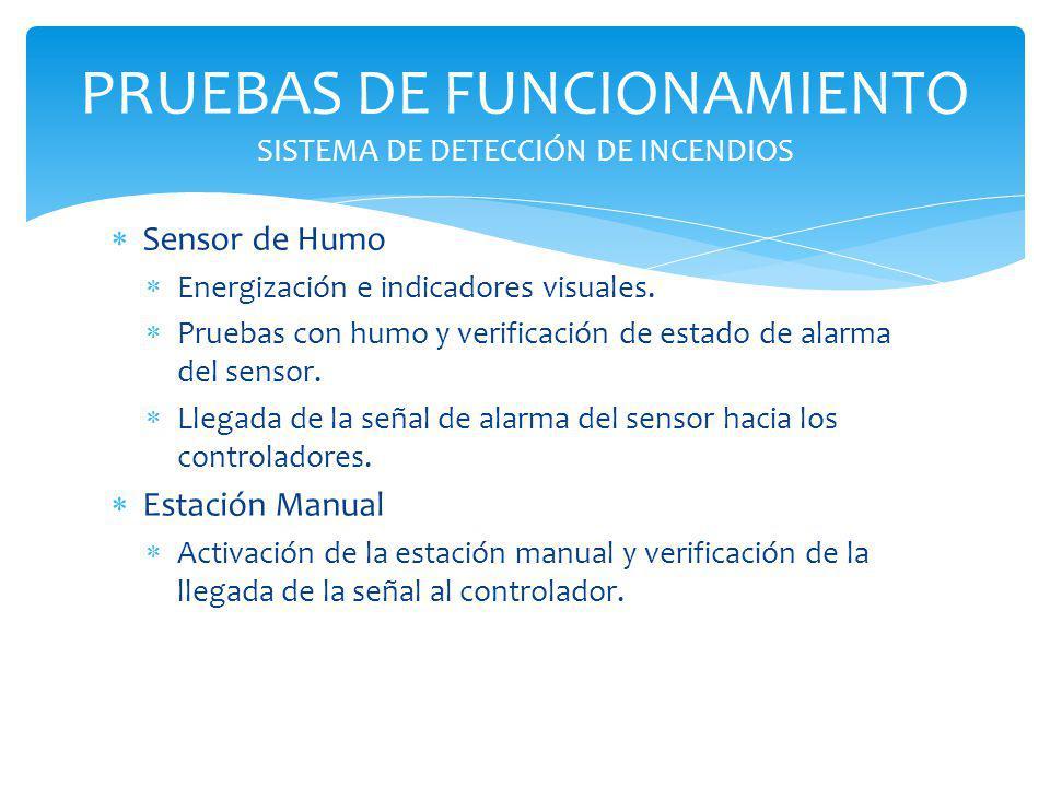 Sensor de Humo Energización e indicadores visuales. Pruebas con humo y verificación de estado de alarma del sensor. Llegada de la señal de alarma del