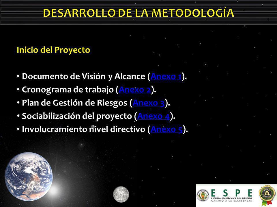 Inicio del Proyecto Documento de Visión y Alcance (Anexo 1).