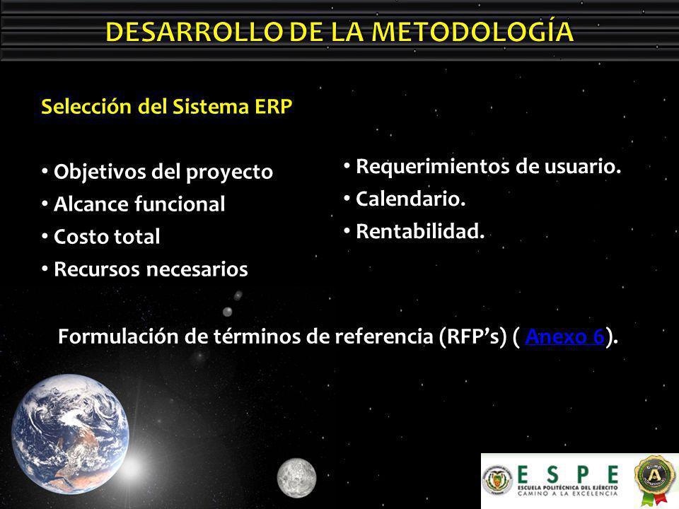 Selección del Sistema ERP Objetivos del proyecto Objetivos del proyecto Alcance funcional Alcance funcional Costo total Costo total Recursos necesarios Recursos necesarios Requerimientos de usuario.