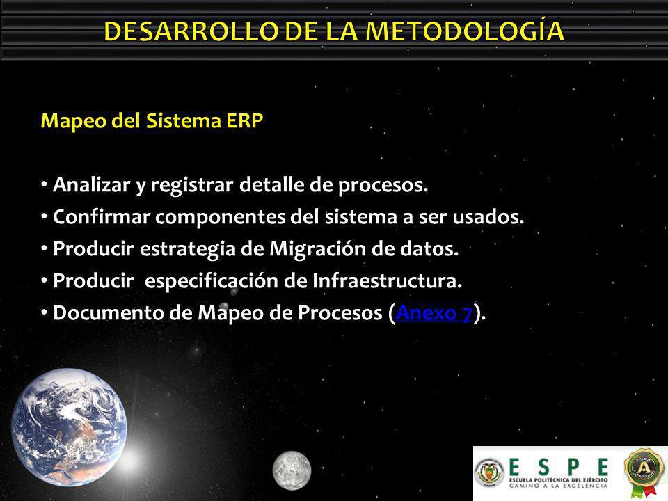 Mapeo del Sistema ERP Analizar y registrar detalle de procesos.