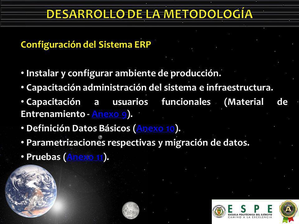 Configuración del Sistema ERP Instalar y configurar ambiente de producción.