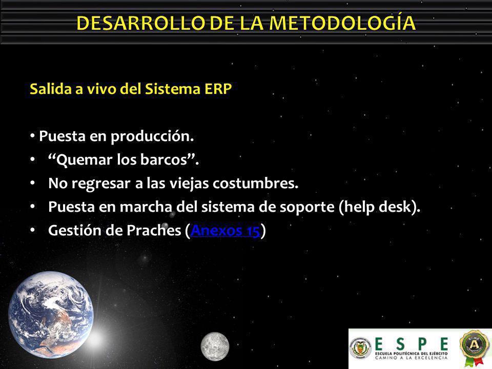 Salida a vivo del Sistema ERP Puesta en producción.