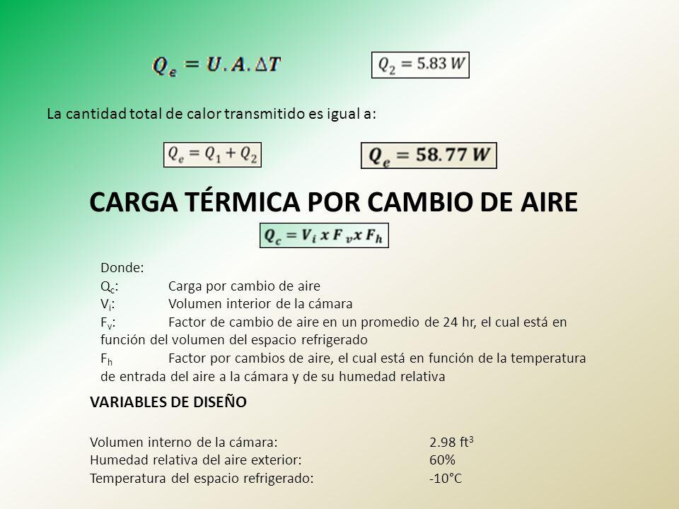 La cantidad total de calor transmitido es igual a: CARGA TÉRMICA POR CAMBIO DE AIRE Donde: Q c : Carga por cambio de aire V i :Volumen interior de la
