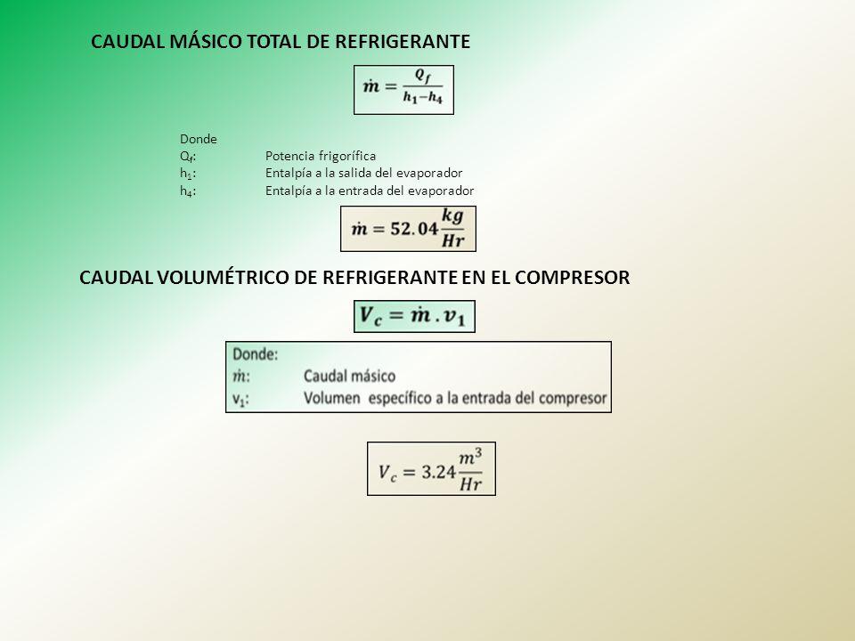 CAUDAL MÁSICO TOTAL DE REFRIGERANTE Donde Q f :Potencia frigorífica h 1 :Entalpía a la salida del evaporador h 4 :Entalpía a la entrada del evaporador