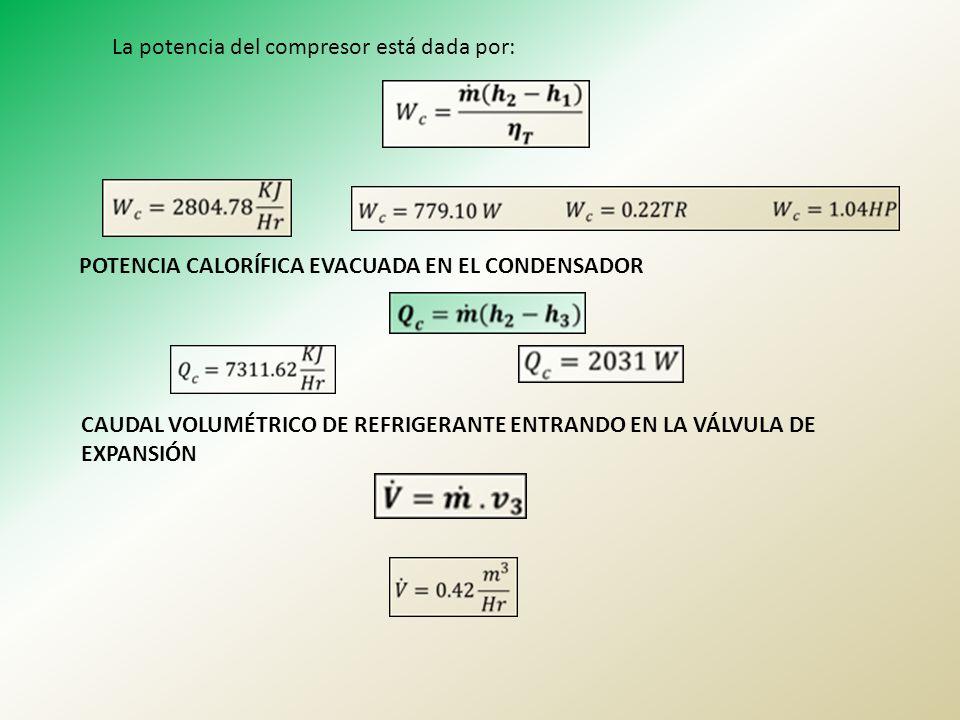 La potencia del compresor está dada por: POTENCIA CALORÍFICA EVACUADA EN EL CONDENSADOR CAUDAL VOLUMÉTRICO DE REFRIGERANTE ENTRANDO EN LA VÁLVULA DE E