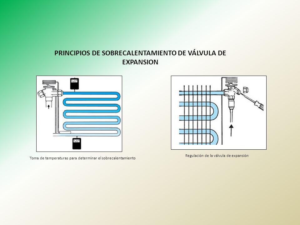 PRINCIPIOS DE SOBRECALENTAMIENTO DE VÁLVULA DE EXPANSION Toma de temperaturas para determinar el sobrecalentamiento Regulación de la válvula de expans