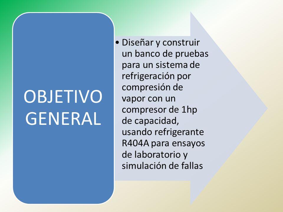 Analizar los principios básicos de los sistemas de refrigeración.