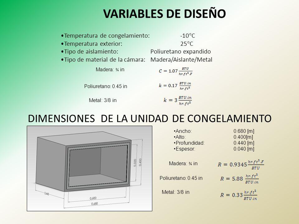 VARIABLES DE DISEÑO Temperatura de congelamiento:-10°C Temperatura exterior:25°C Tipo de aislamiento:Poliuretano expandido Tipo de material de la cáma