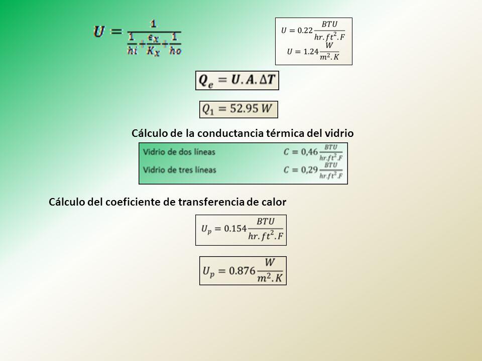 Cálculo de la conductancia térmica del vidrio Cálculo del coeficiente de transferencia de calor