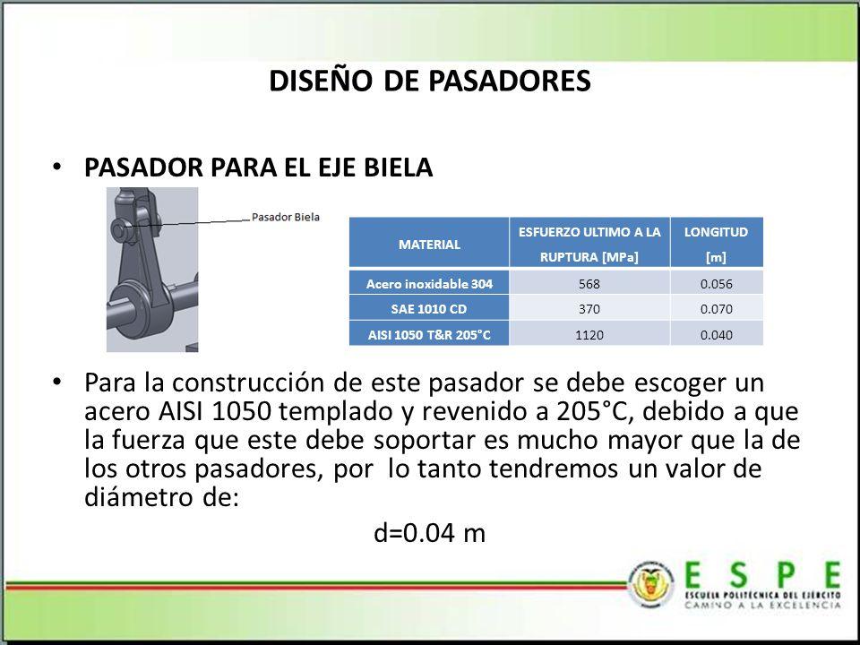 PASADOR PARA EL EJE BIELA Para la construcción de este pasador se debe escoger un acero AISI 1050 templado y revenido a 205°C, debido a que la fuerza que este debe soportar es mucho mayor que la de los otros pasadores, por lo tanto tendremos un valor de diámetro de: d=0.04 m DISEÑO DE PASADORES MATERIAL ESFUERZO ULTIMO A LA RUPTURA [MPa] LONGITUD [m] Acero inoxidable 3045680.056 SAE 1010 CD3700.070 AISI 1050 T&R 205°C11200.040