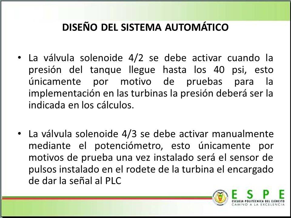 DISEÑO DEL SISTEMA AUTOMÁTICO La válvula solenoide 4/2 se debe activar cuando la presión del tanque llegue hasta los 40 psi, esto únicamente por motivo de pruebas para la implementación en las turbinas la presión deberá ser la indicada en los cálculos.