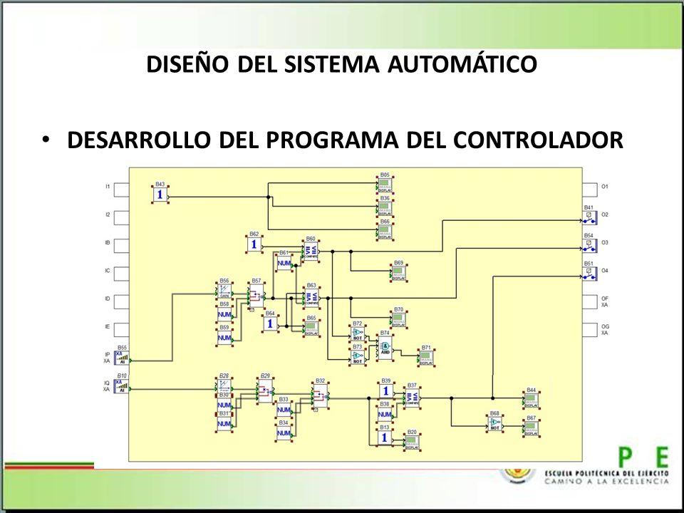 DESARROLLO DEL PROGRAMA DEL CONTROLADOR DISEÑO DEL SISTEMA AUTOMÁTICO