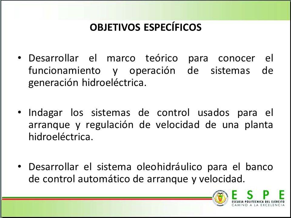 OBJETIVOS ESPECÍFICOS Desarrollar el marco teórico para conocer el funcionamiento y operación de sistemas de generación hidroeléctrica.