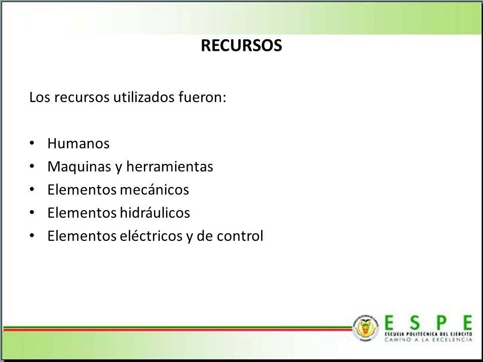 RECURSOS Los recursos utilizados fueron: Humanos Maquinas y herramientas Elementos mecánicos Elementos hidráulicos Elementos eléctricos y de control