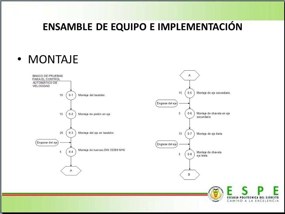 ENSAMBLE DE EQUIPO E IMPLEMENTACIÓN MONTAJE