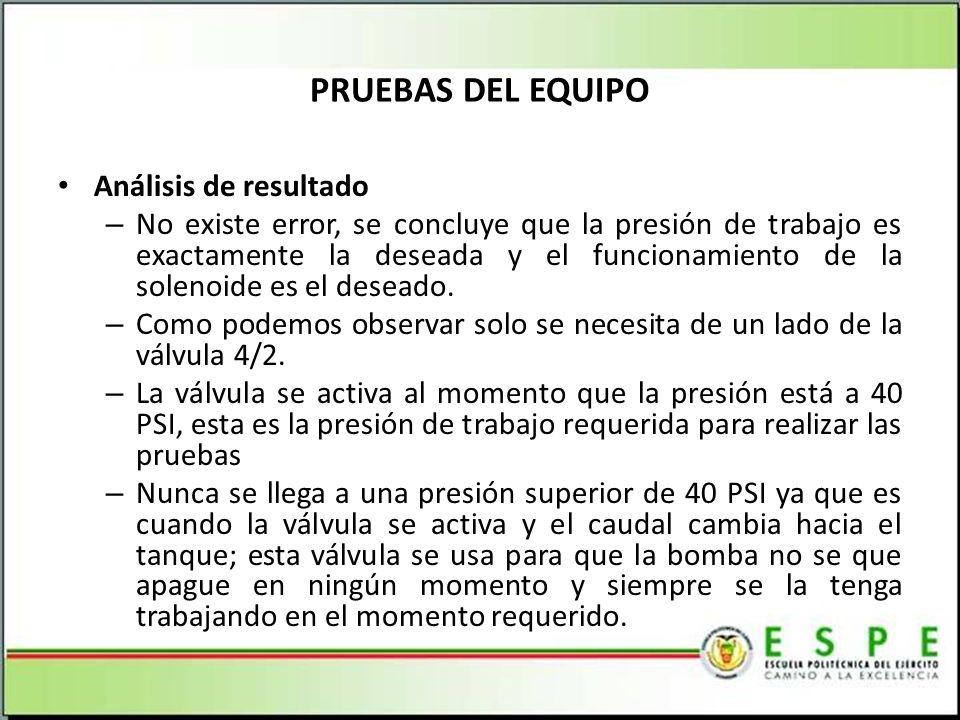 Análisis de resultado – No existe error, se concluye que la presión de trabajo es exactamente la deseada y el funcionamiento de la solenoide es el deseado.