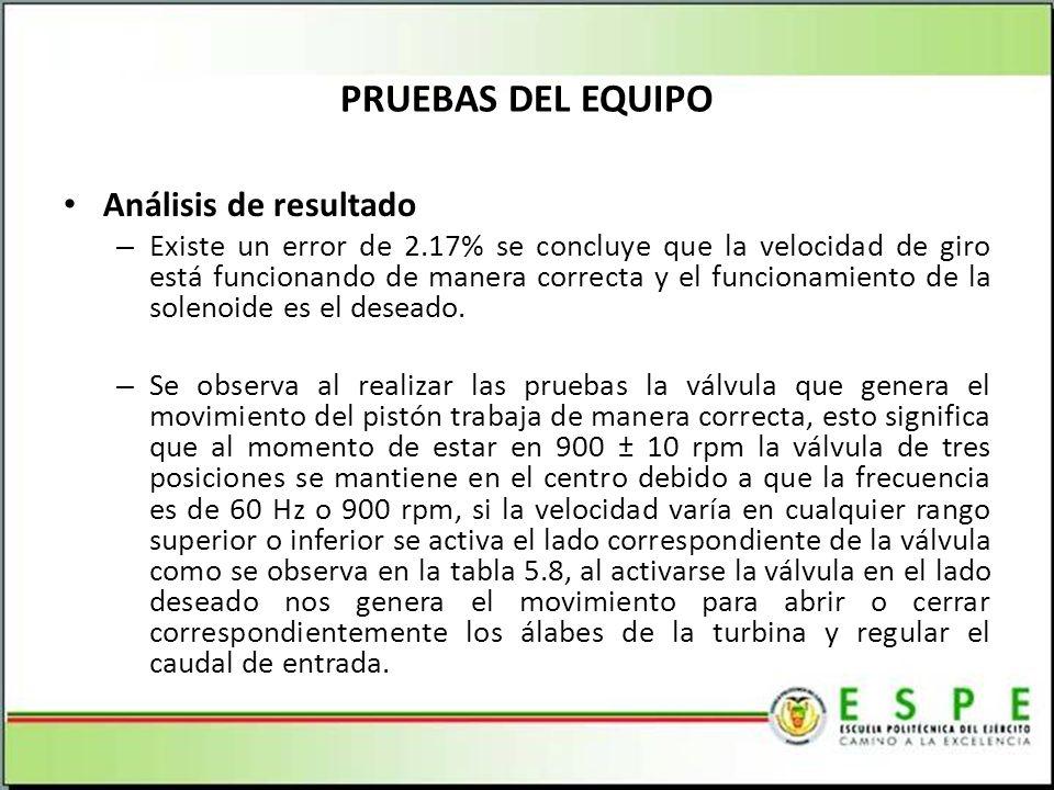 Análisis de resultado – Existe un error de 2.17% se concluye que la velocidad de giro está funcionando de manera correcta y el funcionamiento de la solenoide es el deseado.