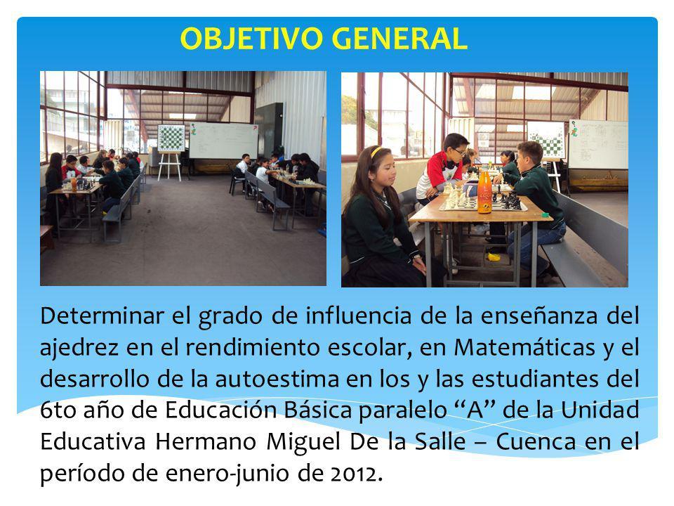 OBJETIVOS ESPECÍFICOS Enseñar el juego del ajedrez a los estudiantes del grupo experimental.