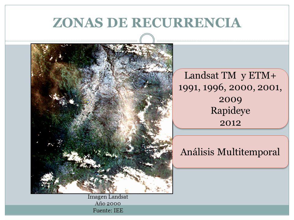 ZONAS DE RECURRENCIA Imagen Landsat Año 2000 Fuente: IEE Landsat TM y ETM+ 1991, 1996, 2000, 2001, 2009 Rapideye 2012 Landsat TM y ETM+ 1991, 1996, 2000, 2001, 2009 Rapideye 2012 Análisis Multitemporal