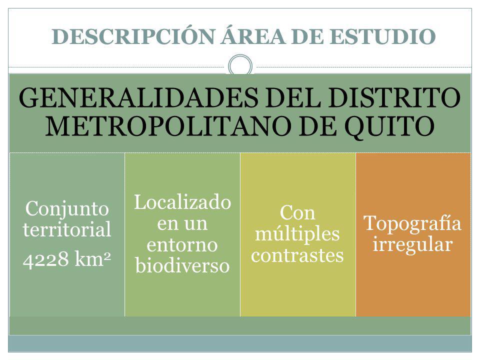 DESCRIPCIÓN ÁREA DE ESTUDIO GENERALIDADES DEL DISTRITO METROPOLITANO DE QUITO Conjunto territorial 4228 km 2 Localizado en un entorno biodiverso Con múltiples contrastes Topografía irregular