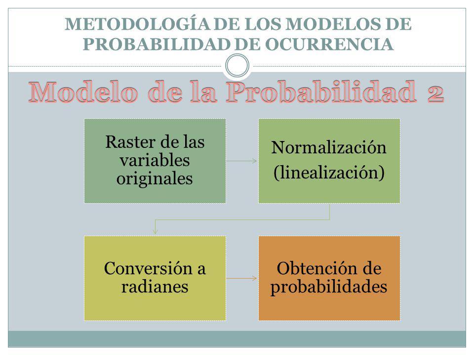 METODOLOGÍA DE LOS MODELOS DE PROBABILIDAD DE OCURRENCIA Raster de las variables originales Normalización (linealización) Conversión a radianes Obtención de probabilidades