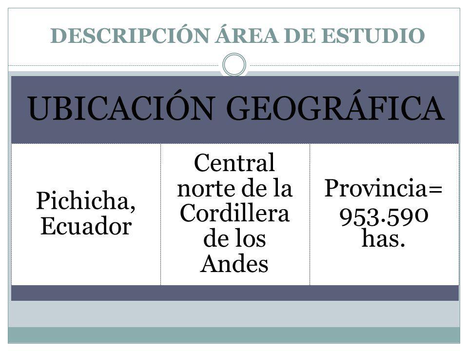 UBICACIÓN GEOGRÁFICA Pichicha, Ecuador Central norte de la Cordillera de los Andes Provincia= 953.590 has. DESCRIPCIÓN ÁREA DE ESTUDIO