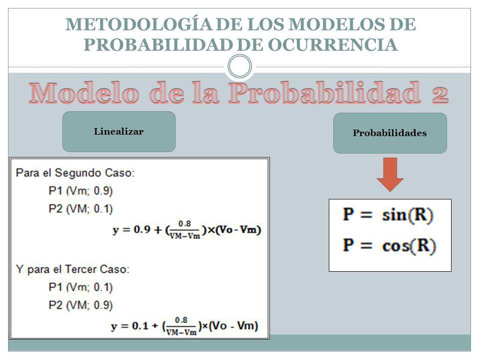 METODOLOGÍA DE LOS MODELOS DE PROBABILIDAD DE OCURRENCIA Linealizar Probabilidades