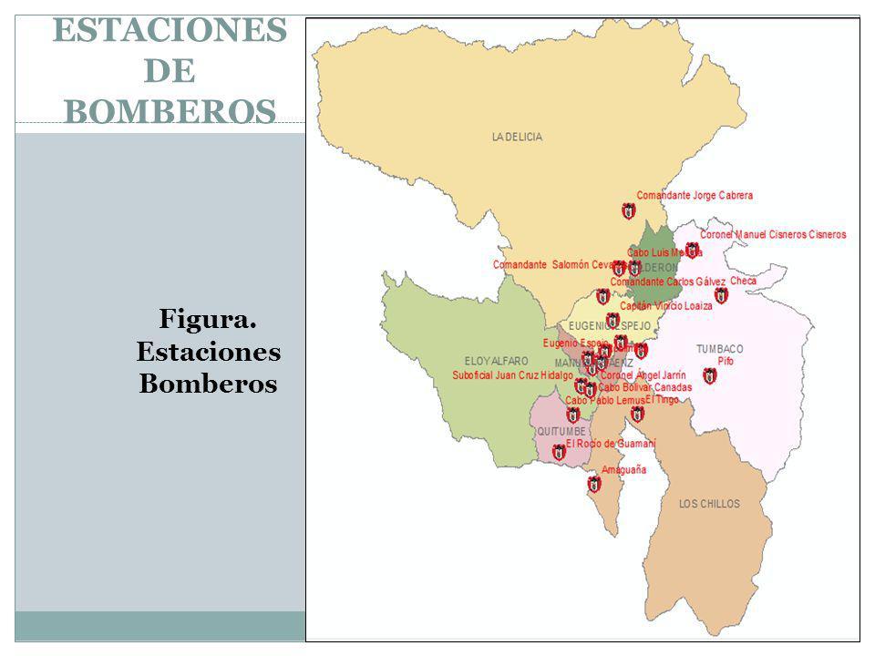 ESTACIONES DE BOMBEROS Figura. Estaciones Bomberos