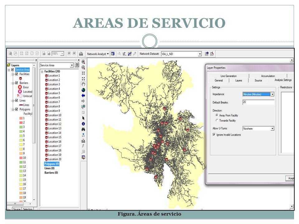AREAS DE SERVICIO Figura. Áreas de servicio