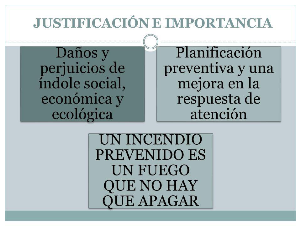 JUSTIFICACIÓN E IMPORTANCIA Daños y perjuicios de índole social, económica y ecológica Planificación preventiva y una mejora en la respuesta de atenci