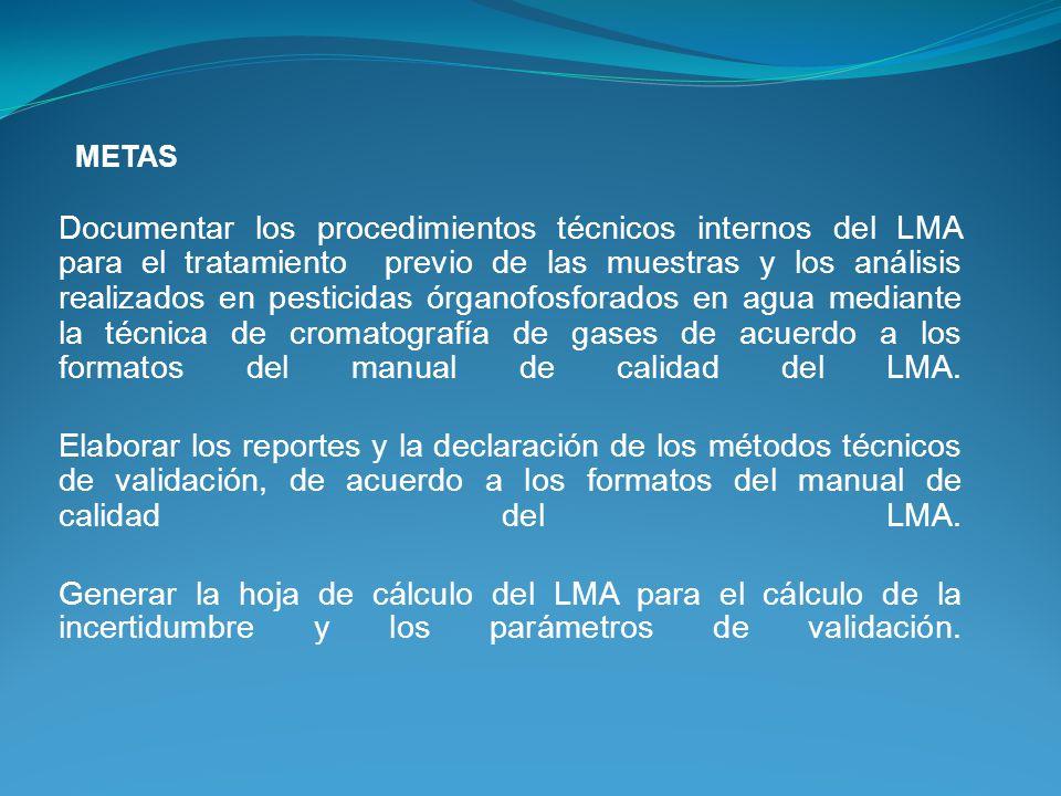 Documentar los procedimientos técnicos internos del LMA para el tratamiento previo de las muestras y los análisis realizados en pesticidas órganofosfo