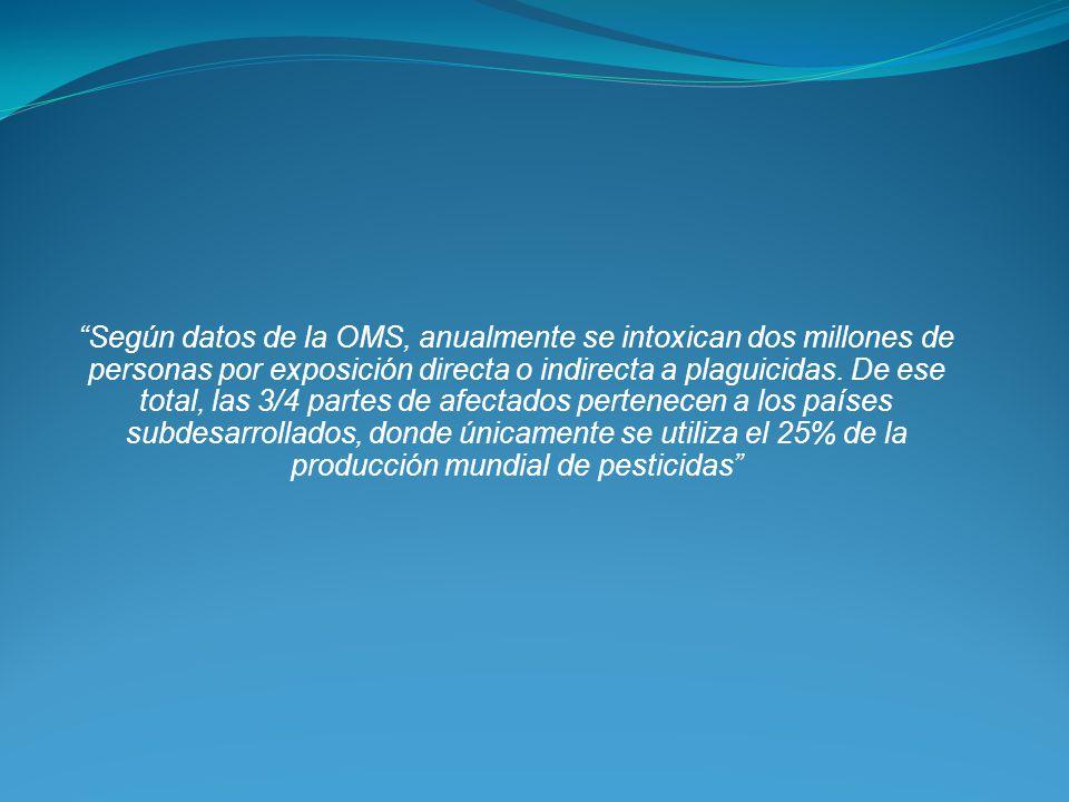 FAO (Food and Agricultural Organization) Real Academia de la Lengua Española