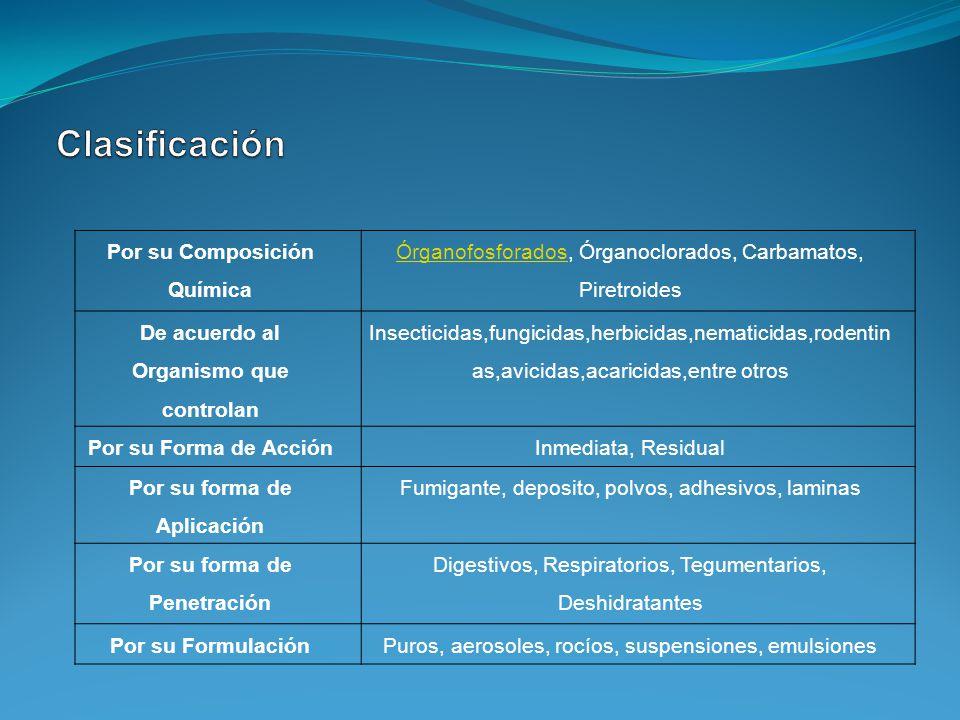 Por su Composición Química ÓrganofosforadosÓrganofosforados, Órganoclorados, Carbamatos, Piretroides De acuerdo al Organismo que controlan Insecticida
