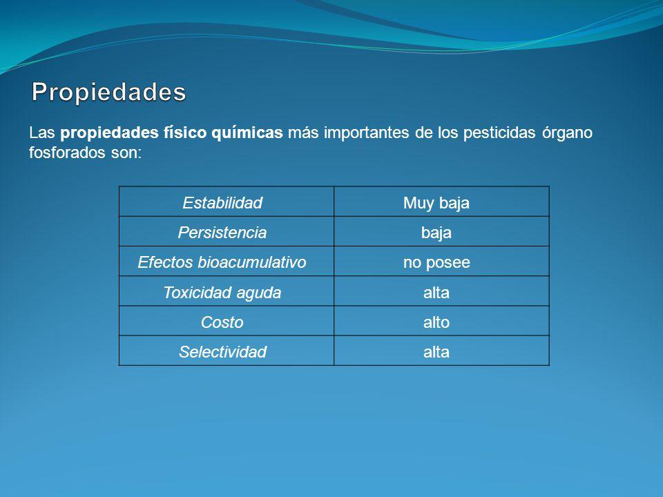 Efectos inmediatos(M,N,SNC) y retardados Efectos agudos y crónicos Efectos permanentes Exposición aguda Exposición repetida o crónica Exposición aguda/crónica