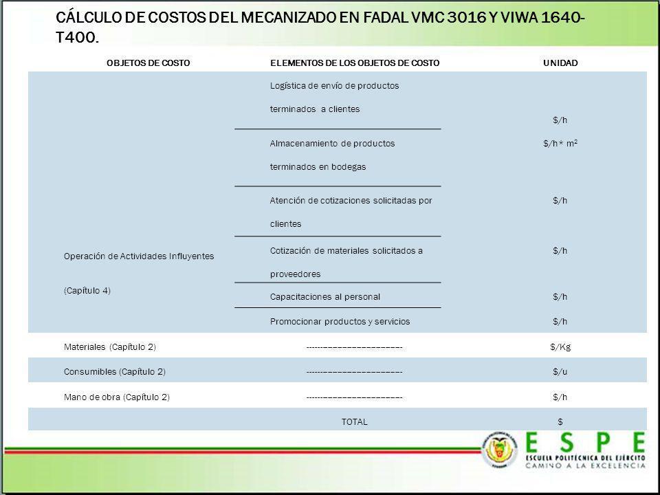 CÁLCULO DE COSTOS DEL MECANIZADO EN FADAL VMC 3016 Y VIWA 1640- T400. OBJETOS DE COSTOELEMENTOS DE LOS OBJETOS DE COSTOUNIDAD Operación de Actividades