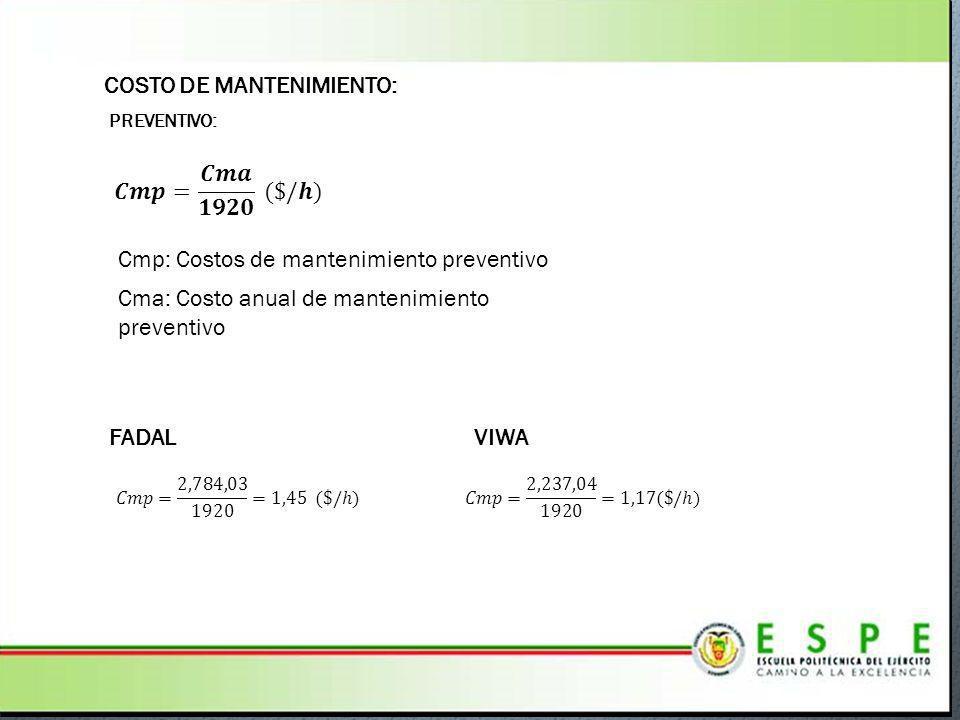 COSTO DE MANTENIMIENTO: FADAL VIWA PREVENTIVO: Cmp: Costos de mantenimiento preventivo Cma: Costo anual de mantenimiento preventivo