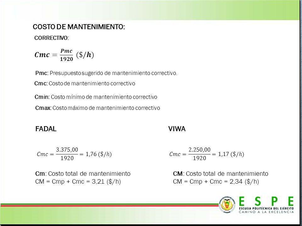 COSTO DE MANTENIMIENTO: FADALVIWA CORRECTIVO: Pmc: Presupuesto sugerido de mantenimiento correctivo. Cmc: Costo de mantenimiento correctivo Cmin: Cost