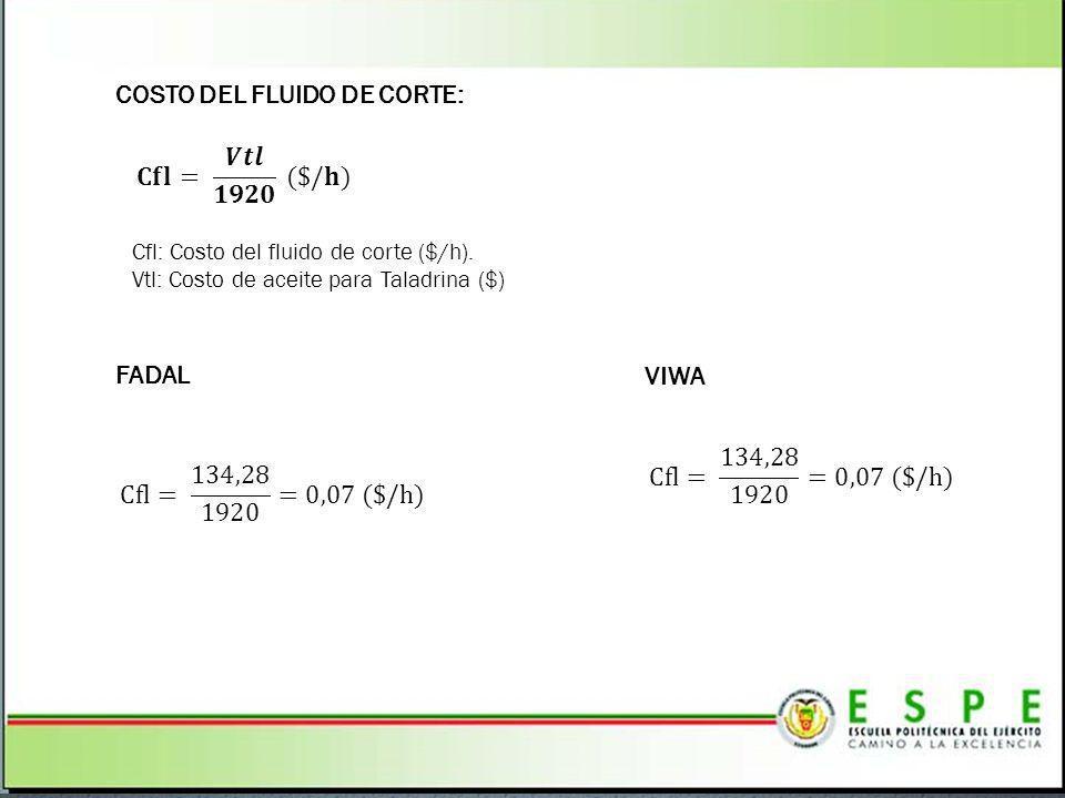 COSTO DEL FLUIDO DE CORTE: FADAL VIWA Cfl: Costo del fluido de corte ($/h). Vtl: Costo de aceite para Taladrina ($)