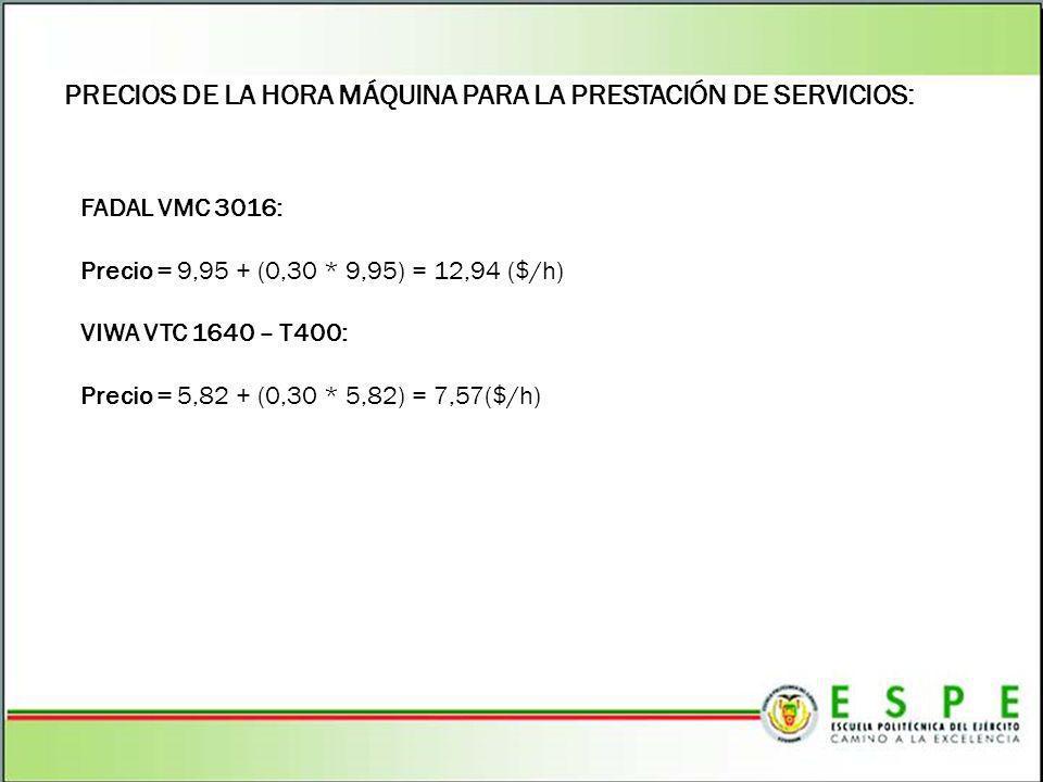PRECIOS DE LA HORA MÁQUINA PARA LA PRESTACIÓN DE SERVICIOS: FADAL VMC 3016: Precio = 9,95 + (0,30 * 9,95) = 12,94 ($/h) VIWA VTC 1640 – T400: Precio =