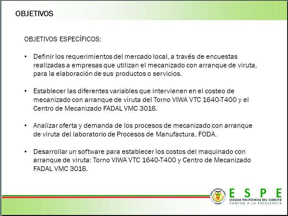 OBJETIVOS OBJETIVOS ESPECÍFICOS: Definir los requerimientos del mercado local, a través de encuestas realizadas a empresas que utilizan el mecanizado