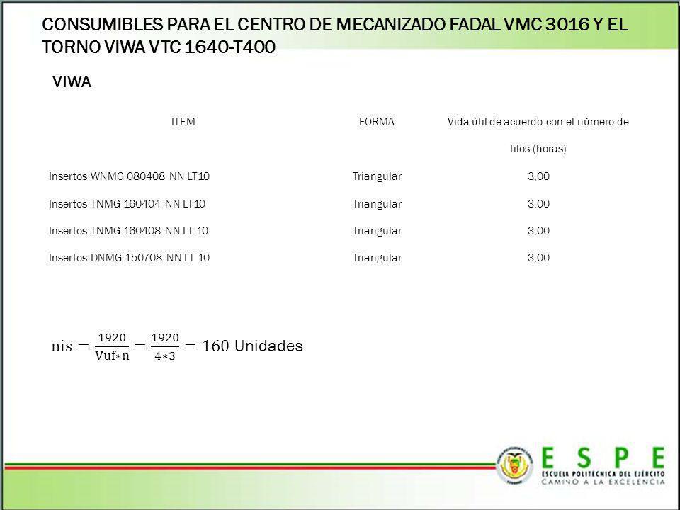CONSUMIBLES PARA EL CENTRO DE MECANIZADO FADAL VMC 3016 Y EL TORNO VIWA VTC 1640-T400 VIWA ITEMFORMA Vida útil de acuerdo con el número de filos (hora