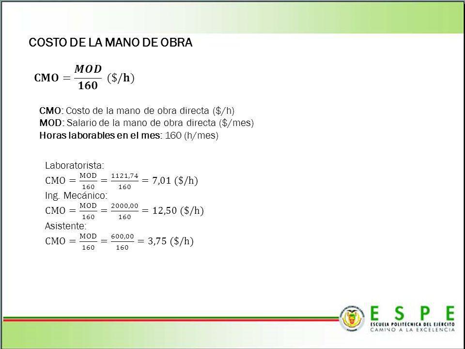 COSTO DE LA MANO DE OBRA CMO: Costo de la mano de obra directa ($/h) MOD: Salario de la mano de obra directa ($/mes) Horas laborables en el mes: 160 (