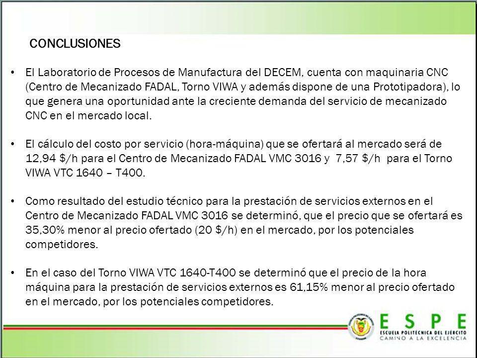 CONCLUSIONES El Laboratorio de Procesos de Manufactura del DECEM, cuenta con maquinaria CNC (Centro de Mecanizado FADAL, Torno VIWA y además dispone d