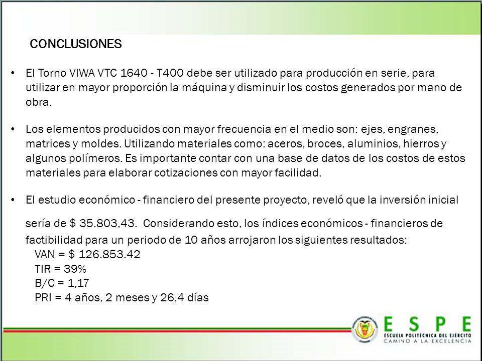CONCLUSIONES El Torno VIWA VTC 1640 - T400 debe ser utilizado para producción en serie, para utilizar en mayor proporción la máquina y disminuir los c